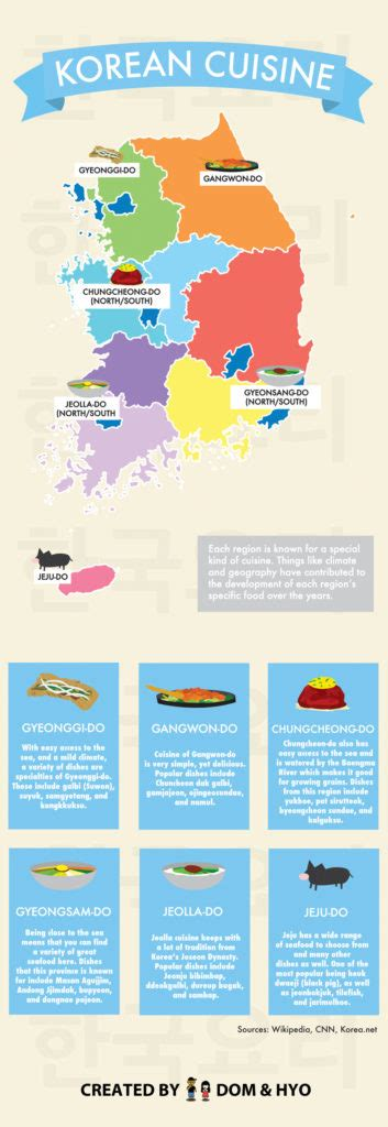 cuisine by region cuisine by region dom hyo graphics