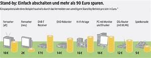 Stromverbrauch Geräte Berechnen : strom sparen im wohnbereich b ro stand by vermeiden ~ Themetempest.com Abrechnung