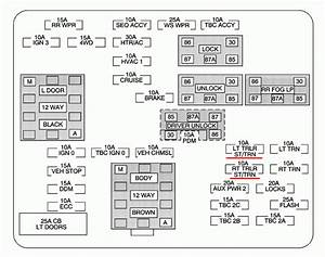 2002 Silverado Fuse Panel Wiring Diagram