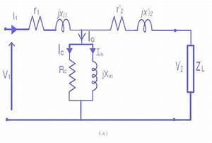 Electrical  World   Phasor Diagram  U0026 Equivalent Ckt Of Transformer