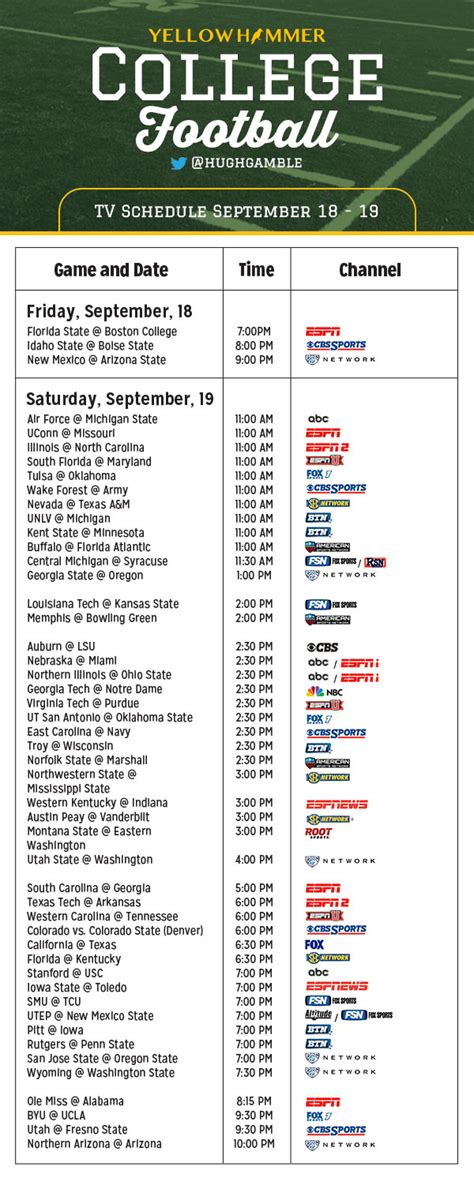 comprehensive guide   college football game  tv