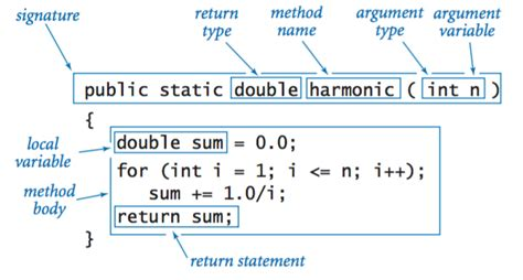 java mathceil return integer static methods