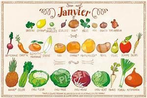 Calendrier Fruits Et Légumes De Saison : fruits l gumes de janvier le calendrier de saison ~ Nature-et-papiers.com Idées de Décoration