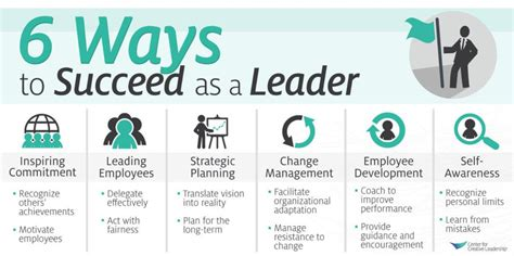 14 Super Easy And Reliable Ways To Succeed As A Leader