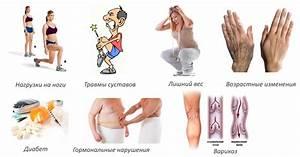 Болит коленный сустав опух