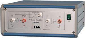 Amplifier Gain Working Types Guide Analyse Meter