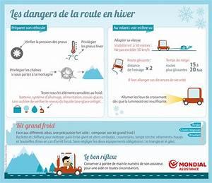 Mondial Assistance Recrutement : les conseils de mondial assistance pour rouler en hiver am today ~ Maxctalentgroup.com Avis de Voitures