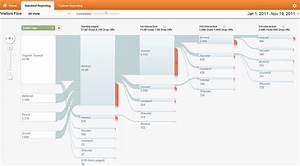 Ssp Visit Analysis Tool On Topdesk Product Roadmap