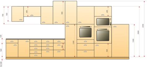 hauteur element cuisine meuble haut cuisine dimension cuisine en image