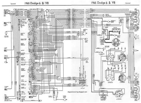 Dodge Coronet Wiring Diagram Diagrams