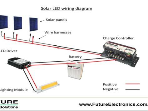 how to make outdoor solar lights solar led outdoor lighting make