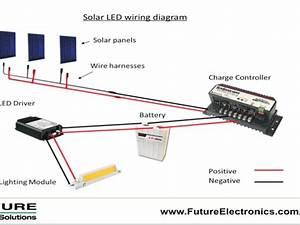 Solar led outdoor lighting make