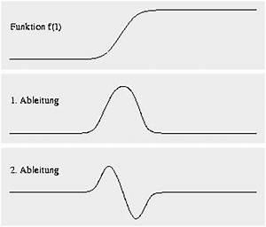1 Ableitung Berechnen : segmentierung ~ Themetempest.com Abrechnung