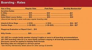 prices rates jm pet resort With dog boarding cost