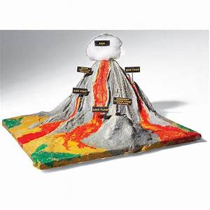 volcano projects for middle school - Google Search ...