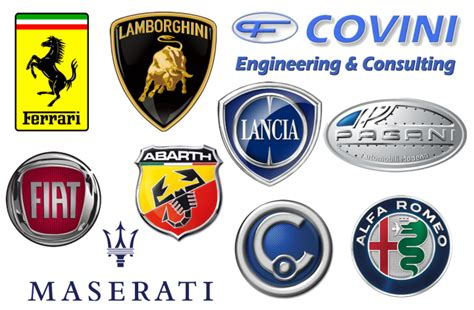 Italian Car Brands, Companies And Manufacturers