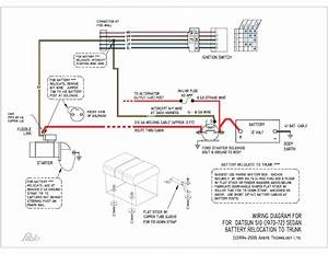 Re   Bluebird510  Re  Question On Wiring Ford Starter