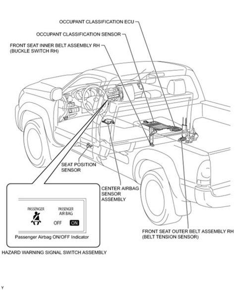 Air Bag Schematic Seat Sensor by Location Of Airbag Module Tacoma World