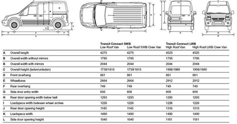 ford transit dimensions ford transit connect dimensions stuff ford transit ford and cing