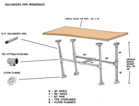 pipe desk plans galvanized pipe workbench diy homes and stuff