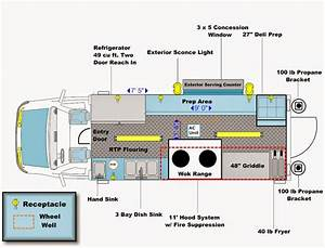Food Truck Electrical Diagrams  U2022 Wiring Diagram For Free