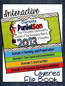 Danielson Domains Charlotte Danielson 2013 Flip Book Domains Samples And