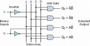 Perangkat Decoder  U0026 Priority Encoder