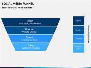 Social Media Funnel Powerpoint Template