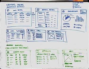 A Founder U0026 39 S Guide To Wireframes  Common Types And Tools