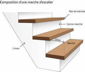 Avec Quoi Recouvrir Un Escalier En Carrelage : structure d 39 un escalier vocabulaire technique et l ments ooreka ~ Melissatoandfro.com Idées de Décoration