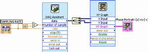 Labview Block Diagram For Visualization Of The Phase