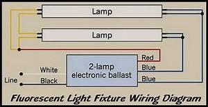 T8 Fluorescent Light Fixture Wiring Diagrams