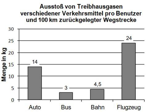 wie viele schritte sind 1 km mathe gt deutschland gt bayern gt gymnasium