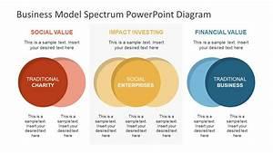 Business Model Spectrum Powerpoint Diagram