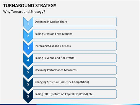 turnaround strategy powerpoint template sketchbubble