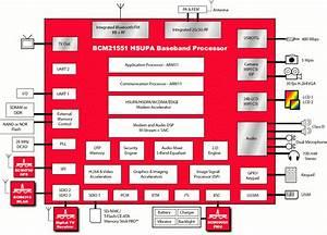 Broadcom Ships  U201c3g Phone On A Chip U201d