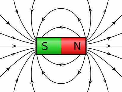 Wikipedia Magnetic Field Magnet Cylindrical