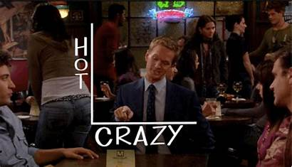 Crazy Mother Himym Scale Met Gifs Barney