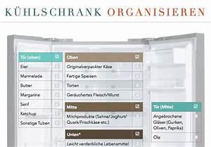 Haushalt Organisieren Checkliste : 300 best checklisten f r den haushalt images on pinterest ~ Markanthonyermac.com Haus und Dekorationen