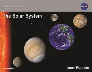 List the Four Inner Planets - Pics about space