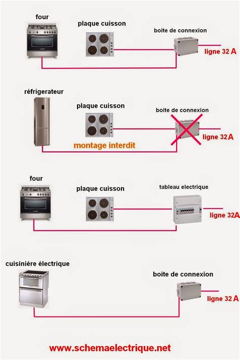 installation electrique cuisine schema electrique branchement cablage