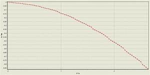 K Alpha Linie Berechnen : 0708 unterricht physik 11c beschleunigte bewegungen ~ Themetempest.com Abrechnung