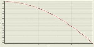 Weg Berechnen Physik : 0708 unterricht physik 11c beschleunigte bewegungen ~ Themetempest.com Abrechnung