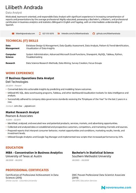 data analyst resume 2019 guide exles novor 233 sum 233