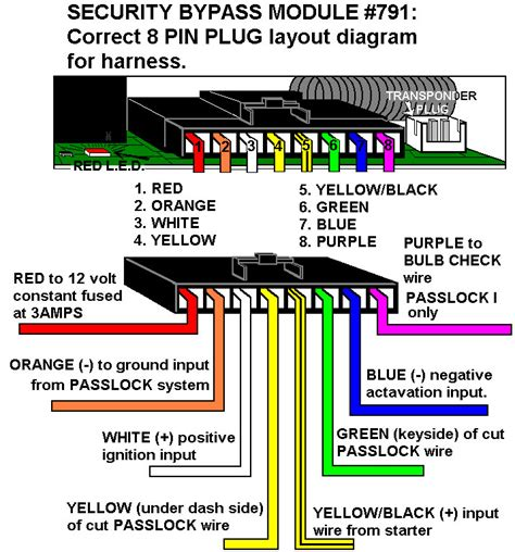 Bypas Remote Start Wiring Diagram by Cadillac Security Bypass