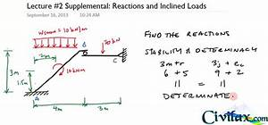 Calculating Determinate Structure Reactions With Inclined