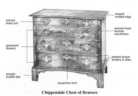 Chest Of Drawers Repair Parts by Diagram Of A Chippendale Chest Of Drawers Diagrams Of