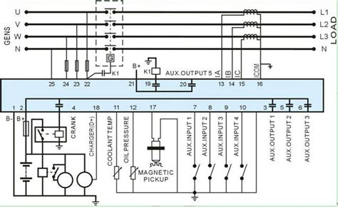 Smartgen Deepsea Diesel Generator Controller Waterproof