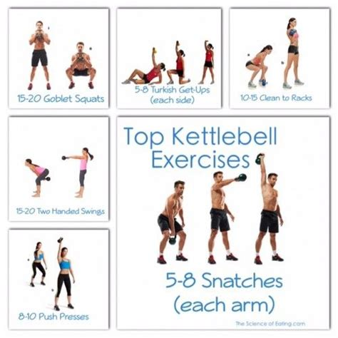 kettlebell workout training benefits workouts weight exercises swings names routines weekly kettlebells tops fitness