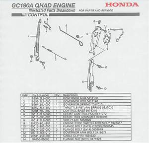 27 Honda Gc190 Parts Diagram